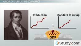 Supply-Side Economics in Fiscal and Monetary Policy