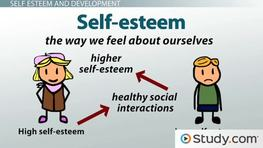Social Development of Children: Self-Esteem