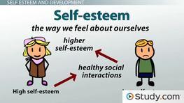 Self esteem social psychology