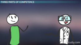 Competence in Interpersonal Communication