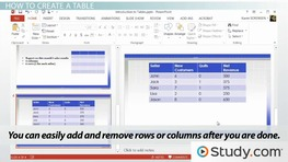 Introduction to Tables in PowerPoint