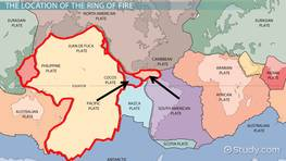 What is the Ring of Fire? - Definition, Facts & Location