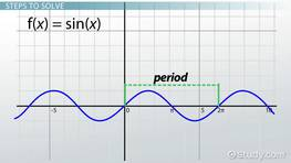 How to Find the Period of Sine Functions