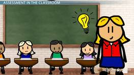Student Assessment in the Classroom: Tools & Methods
