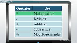 Subtraction in Java: Method, Code & Examples - Video & Lesson