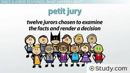 Jury Trial and Selection in Civil Litigation