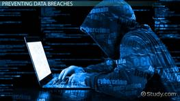 Data Breaches: Protection & Prevention