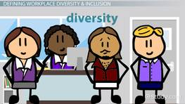 Role of HR in Promoting Workplace Diversity & Inclusion