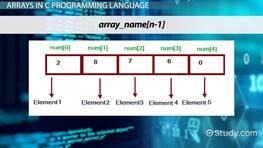 Multi-Dimensional Arrays in C Programming: Definition