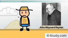 The Keynesian Model and the Classical Model of the Economy