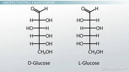 What is the Difference Between Enantiomers & Diastereomers?