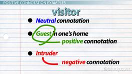 What is Positive Connotation? - Definition & Examples