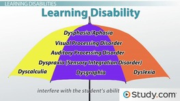 Learning Disabilities: How to Identify Children with a Learning Disability