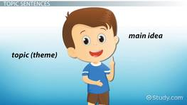 Topic Sentences Lesson for Kids: Writing & Examples