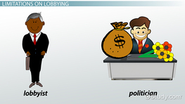 Lobbying: Definition, Purpose & Methods
