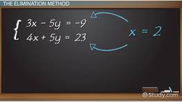 Elimination Method in Algebra: Definition & Examples