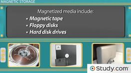Magnetic Storage: Definition, Devices & Examples