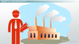 Managing Supply Chain Uncertainty