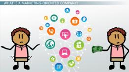 Marketing-Oriented Company: Definition & Examples