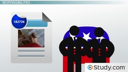 How A Bill Becomes A Law Formal Process Video Lesson Transcript