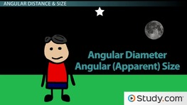 Measuring Objects in the Sky: Angular Size & Distance