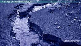 Water Erosion Lesson for Kids