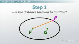 How to Find the Major Axis of an Ellipse