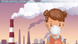Causes of Air Pollution Lesson for Kids