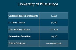 University of Mississippi Video Review