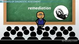What is Diagnostic Assessment? - Definition & Examples