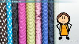 Textile Fibers: Definition, Properties & Types