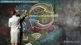 Communication Cycle: Definition & Stages