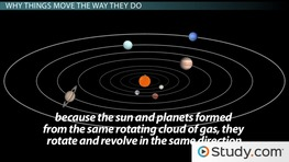 Solar nebular hypothesis definition explanation video lesson solar nebula theory patterns of planetary motion ccuart Image collections