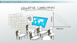 Negative Correlation in Psychology: Examples, Definition & Interpretation