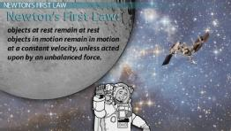 Newton's First Law: Physics Lab