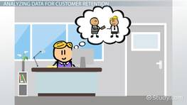 Using CRM to Improve Marketing & Customer Acquisition