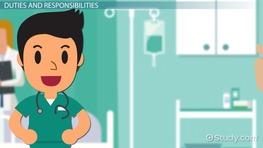 Nurse Practitioner Job Description Duties And Responsibilities