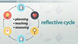 Using the Reflective Cycle to Facilitate Change