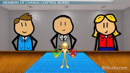 Change Control Board: Members & Responsibilities