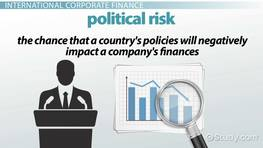 International Corporate Finance & Political Risk