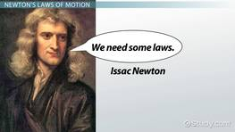 Newton's Laws of Force & Motion