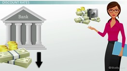 Overview of the Federal Reserve System & its Processes