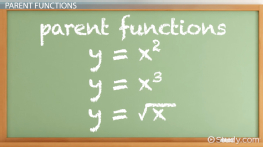 Parent Functions: Graphs & Examples