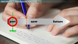 What is the Past Tense in English? - Examples & Overview
