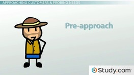 Personal Selling: The Steps of the Selling Process