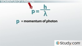 Energy & Momentum of a Photon: Equation & Calculations
