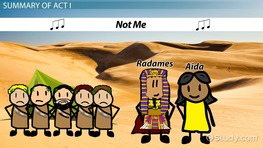 Aida The Musical: Synopsis, Songs & Characters
