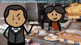 Post-Industrial Society: Definition & Characteristics