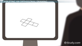 How to Complete Orthogonal Drawings