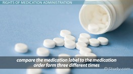Principles of Medication Administration